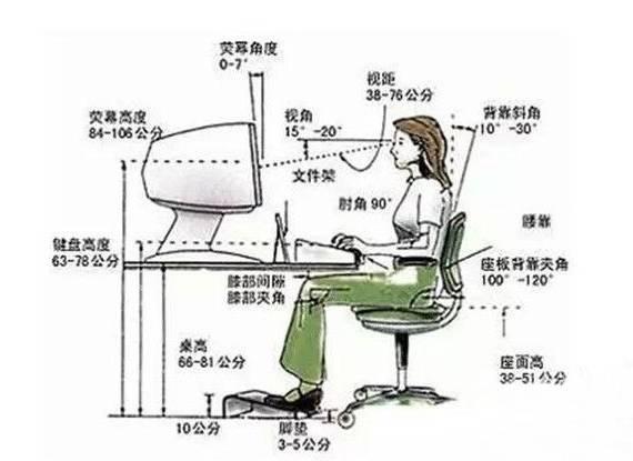 上班族如何预防颈腰椎病?先从调整坐姿开始