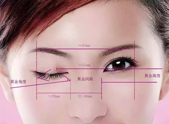 双眼皮开眼角 放大双眼黄金组合(1)