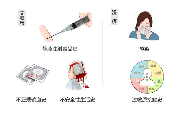 如何辨别湿疹和艾滋病